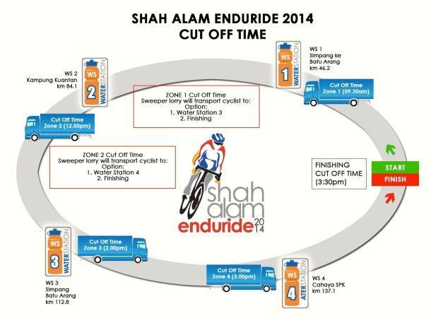 Shah Alam Enduride 2014 Cut Off Times