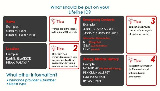 LifeLineID Info