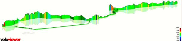 3D Profile courtesy of VeloViewer