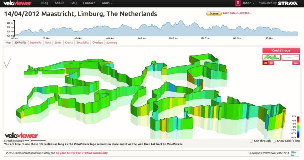 Screen courtesy of veloviewer.com
