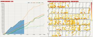 Charts courtesy of Veloviewer
