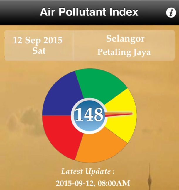 Haze KL Index