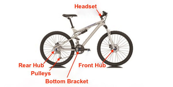 Bearings Bicycle.png
