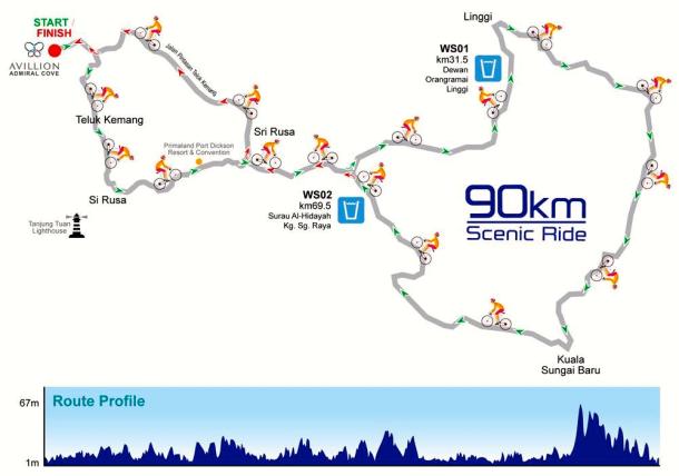 90km Route