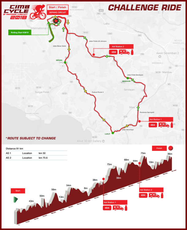 CIMB Challenge Ride 2018 Route cimbcycle com